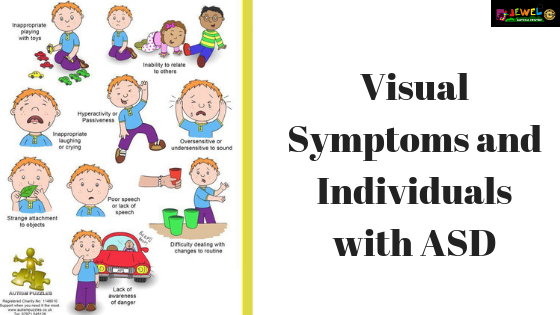 Visual Symptoms