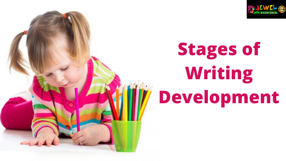 Writing Development