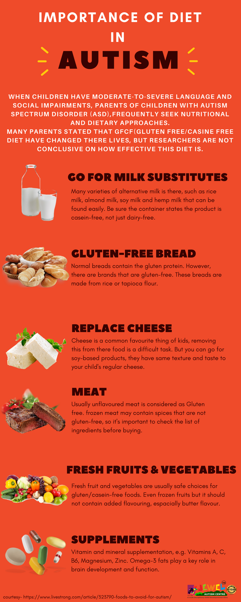 dairy free diet livestrong